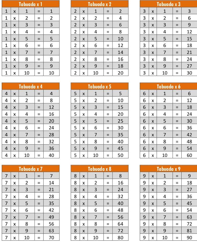 Jogos de tabuada de Multiplicação e Divisão 1