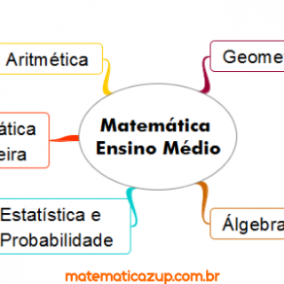 Ramos da matemática