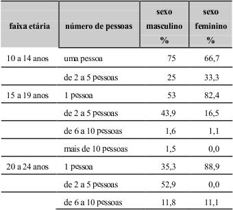 prova-matematica-pas-2010-1-76