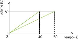 prova-matematica-UERJ-2013-1-25-1