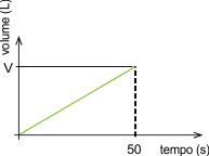 prova-matematica-UERJ-2013-1-25-b