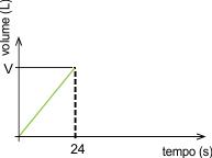 prova-matematica-UERJ-2013-1-25-c