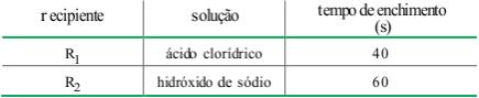 prova-matematica-UERJ-2013-1-25