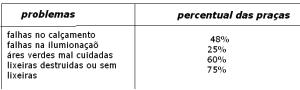 saresp-prova-matematica-6-ano-2011-88