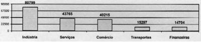 saresp-prova-matematica-7-ano-2011-96