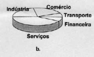 saresp-prova-matematica-7-ano-2011-96b