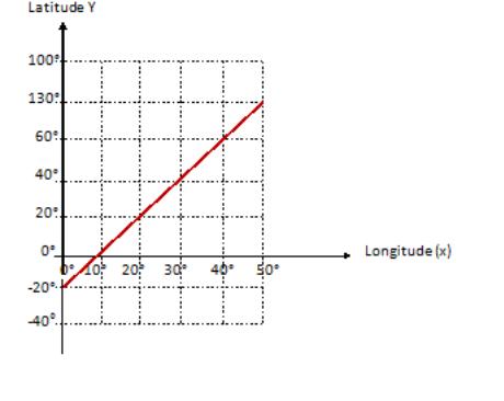 saresp-prova-matematica-8-ano-2011-13