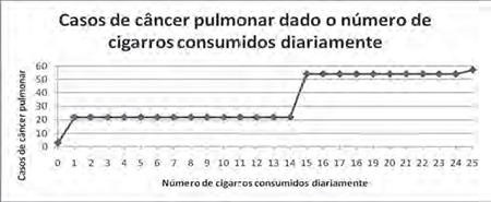 prova-enem-2009-matematica-142
