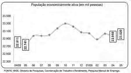 prova-enem-2009-matematica-143