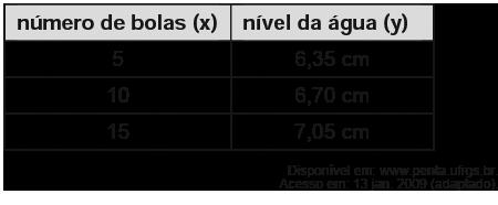 prova-enem-2009-matematica-159-a