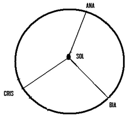 saresp-prova-matematica-9-ano-2011-32