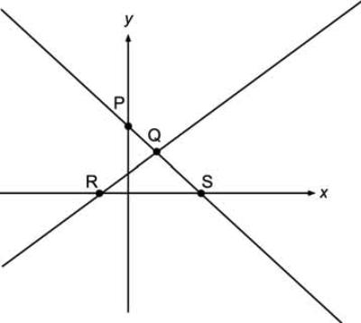 saresp-prova-matematica-9-ano-2011-64