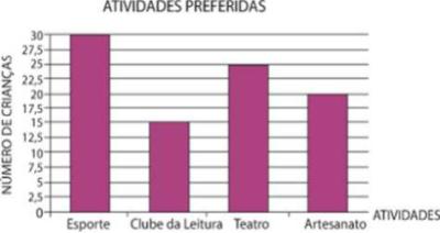 saresp-prova-matematica-9-ano-2011-92