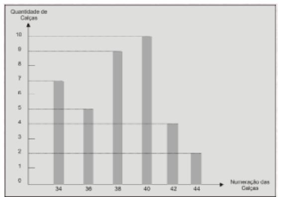 prova-brasil-matematica-2011-151
