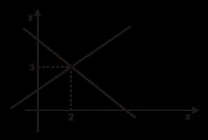 prova-brasil-matematica-9-ano-14