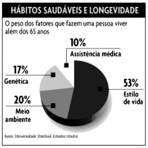 prova-brasil-matematica-9-ano-15