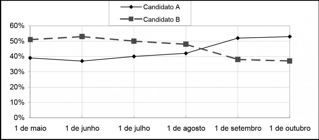 prova-brasil-matematica-9-ano-5