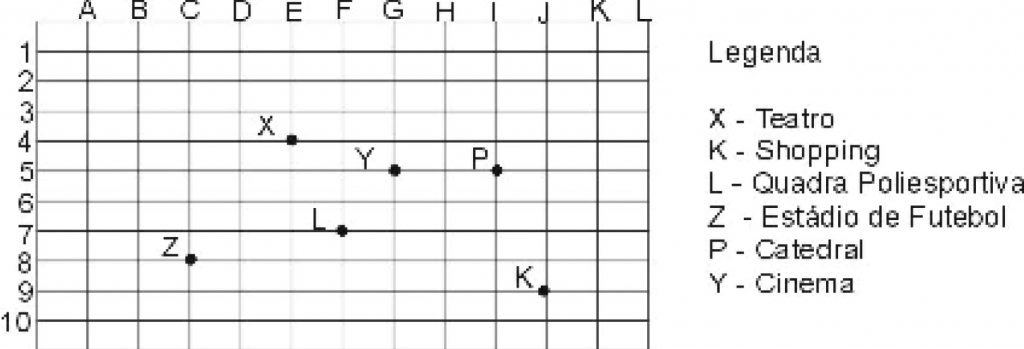 prova-brasil-matematica-9-ano-6