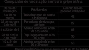 ENEM-2011-166