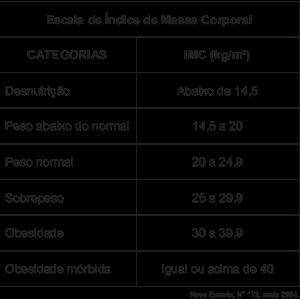 ENEM-2011-169-2