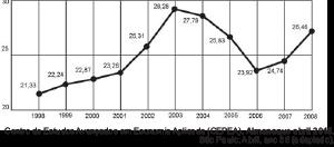 ENEM-2011-176
