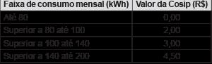 ENEM-2014-156