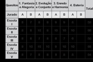 ENEM-2015-142