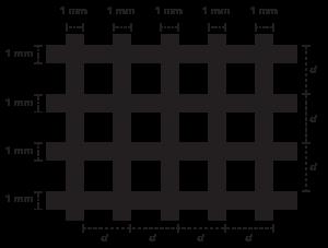 ENEM-2015-145