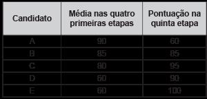 ENEM-2015-166