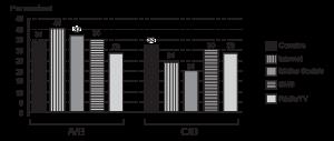 ENEM-2015-178