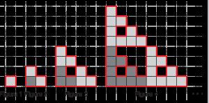 OBMEP-2014-NIVEL-02-12