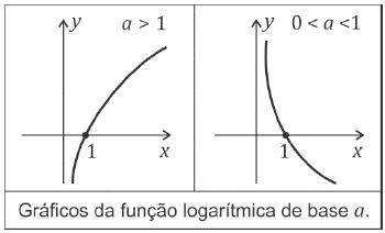 prova de matematica fuvest 2013