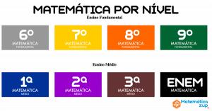 Matemática por nível