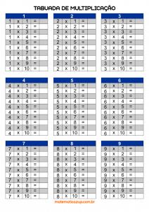 Tabuada de Multiplicação para completar