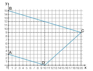 Provas de Matematica OBMEP 2013 - Nivel 2 9