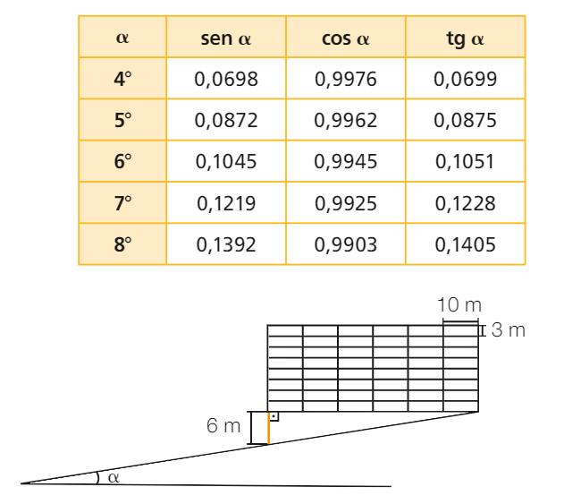 Provas de Matematica OBMEP 2014 - Nivel 3 18