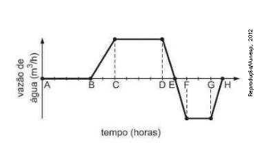 Exercícios de matemática 1ª série - 2º bimestre 26