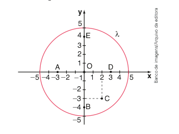 Área e perímetro de figuras planas 6