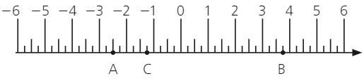 Provas de Matematica OBMEP 2012 - Nivel 3 6