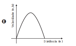 Exercícios de matemática 2ª série - 2º bimestre 10
