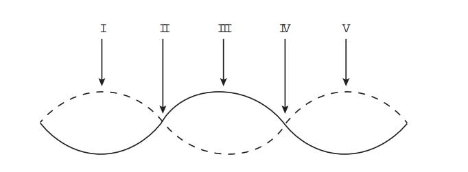 Exercícios de matemática 2ª série - 2º bimestre 48