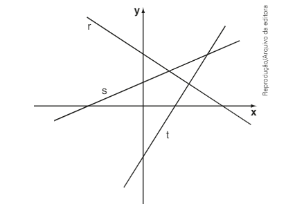 Provas de Matematica OBMEP 2014 - Nivel 2 2