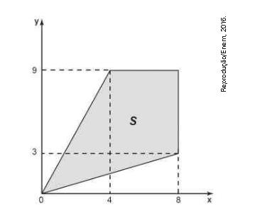 Provas de Matematica OBMEP 2014 - Nivel 2 10