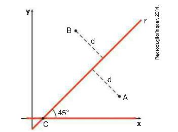 Provas de Matematica OBMEP 2014 - Nivel 2 17
