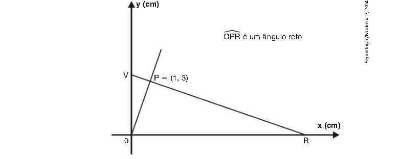 Provas de Matematica OBMEP 2014 - Nivel 2 18