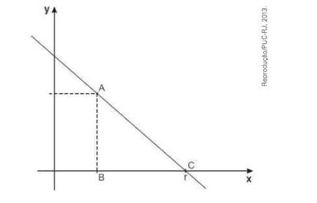 Provas de Matematica OBMEP 2014 - Nivel 2 3
