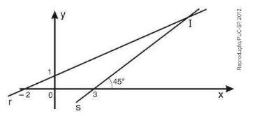 Provas de Matematica OBMEP 2014 - Nivel 2 8