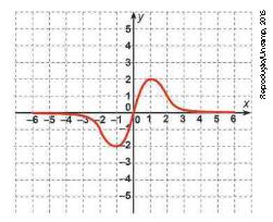 Exercícios de matemática 1ª série - 2º bimestre 13