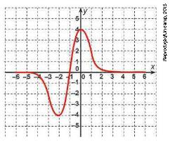 Exercícios de matemática 1ª série - 2º bimestre 14