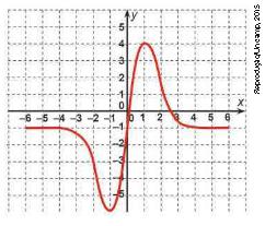 Exercícios de matemática 1ª série - 2º bimestre 16